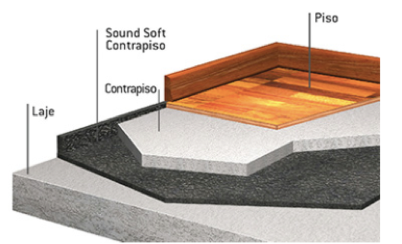 contrapiso flutuante sound soft